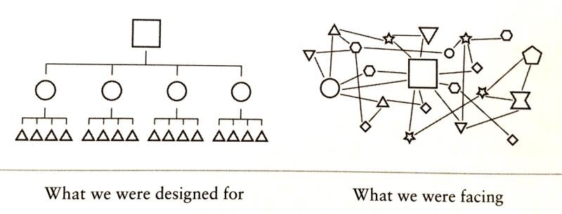 345_TofT_diagram11